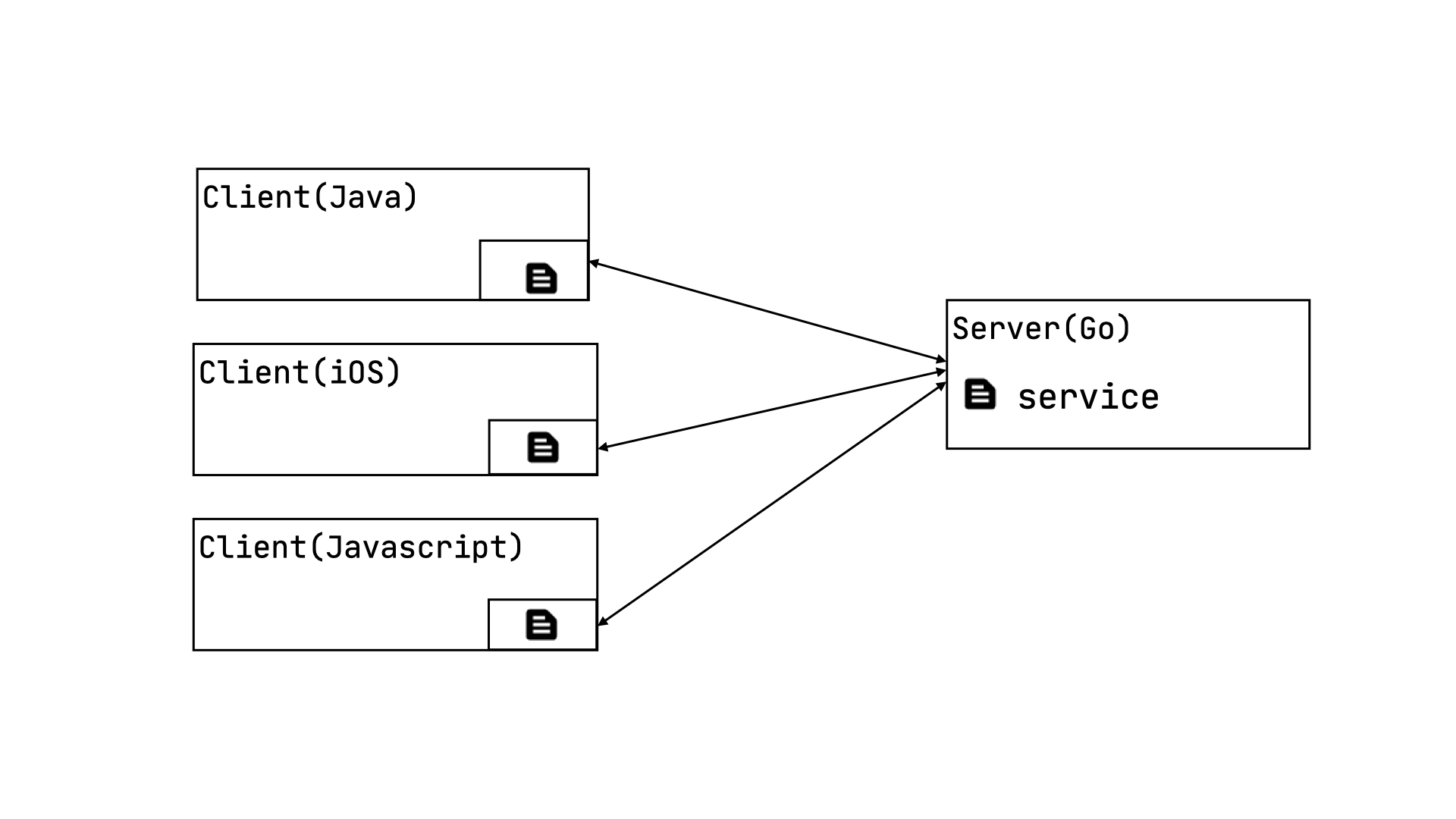 client-server-diagram